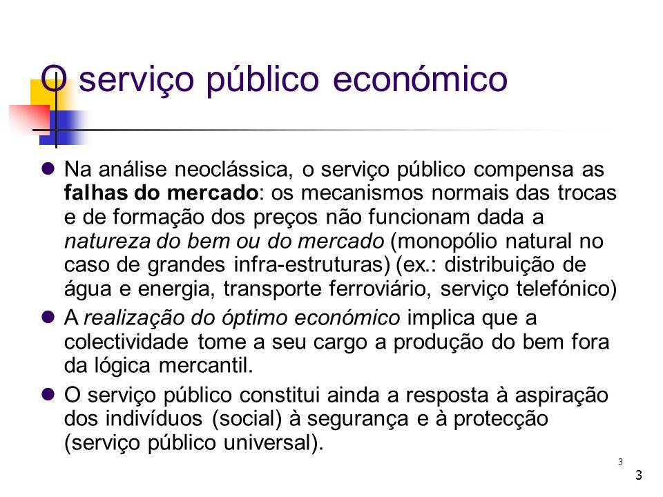 O serviço público económico