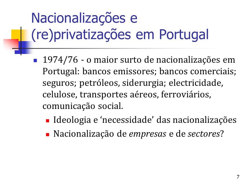 Nacionalizações e (re)privatizações em Portugal