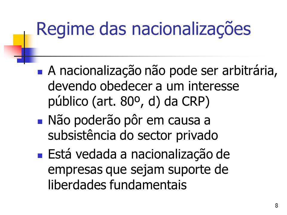 Regime das nacionalizações