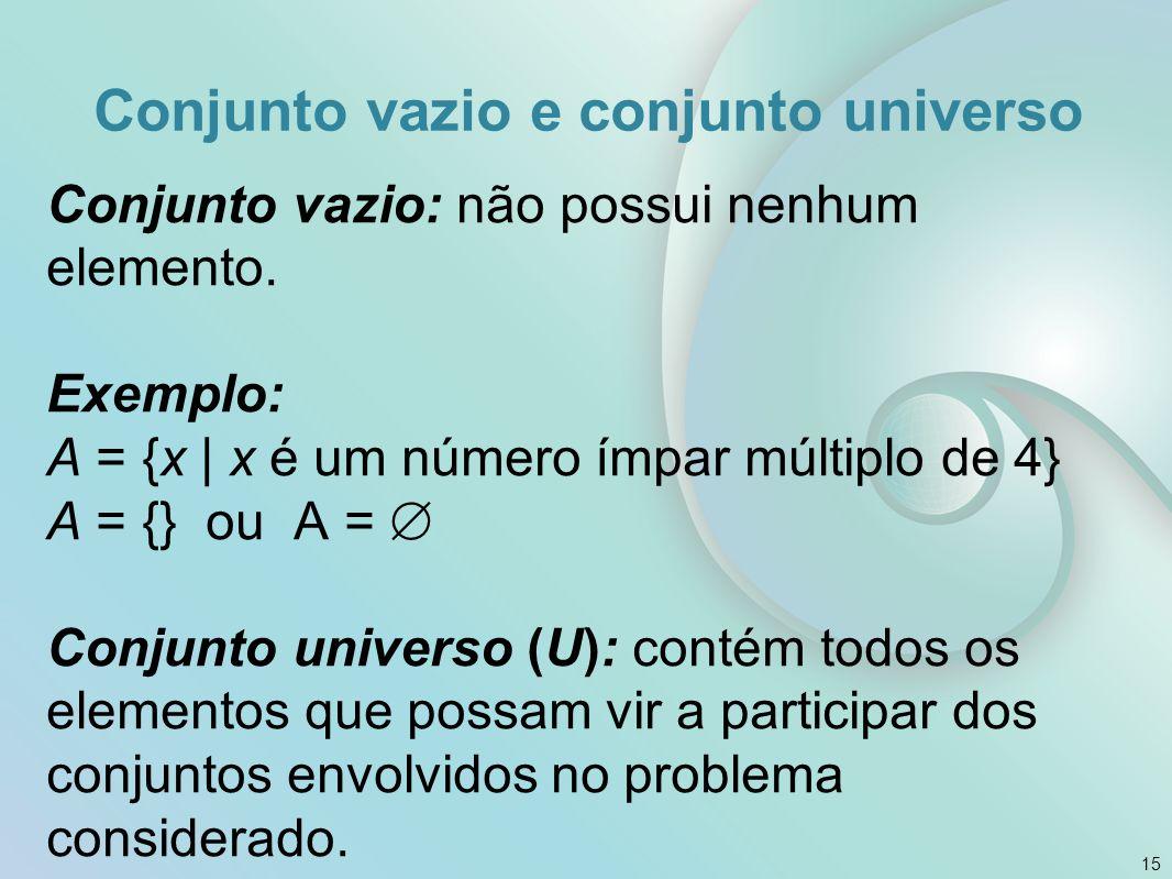 Conjunto vazio e conjunto universo
