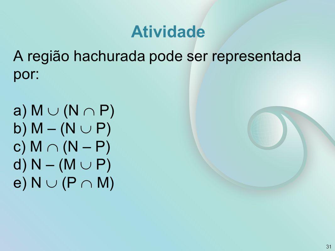 Atividade A região hachurada pode ser representada por: a) M  (N  P) b) M – (N  P) c) M  (N – P) d) N – (M  P) e) N  (P  M)