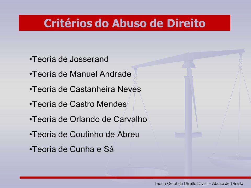Critérios do Abuso de Direito