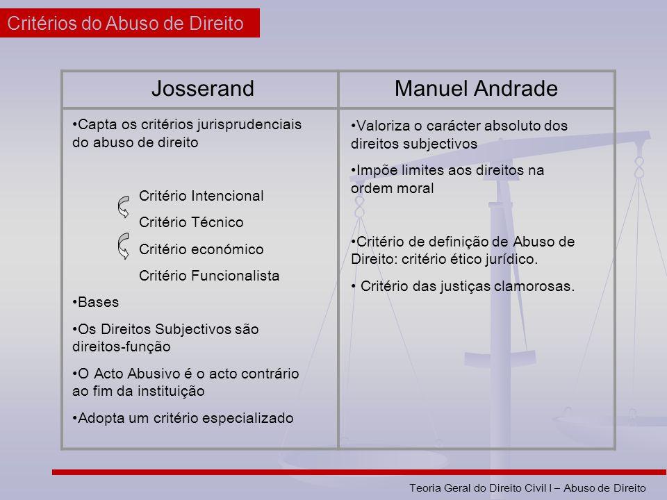 Josserand Manuel Andrade Critérios do Abuso de Direito