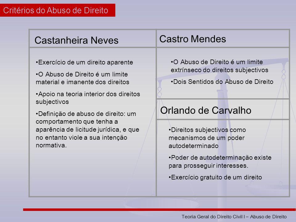 Castro Mendes Castanheira Neves Orlando de Carvalho