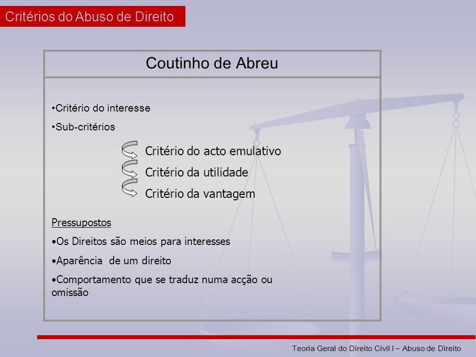 Coutinho de Abreu Critérios do Abuso de Direito