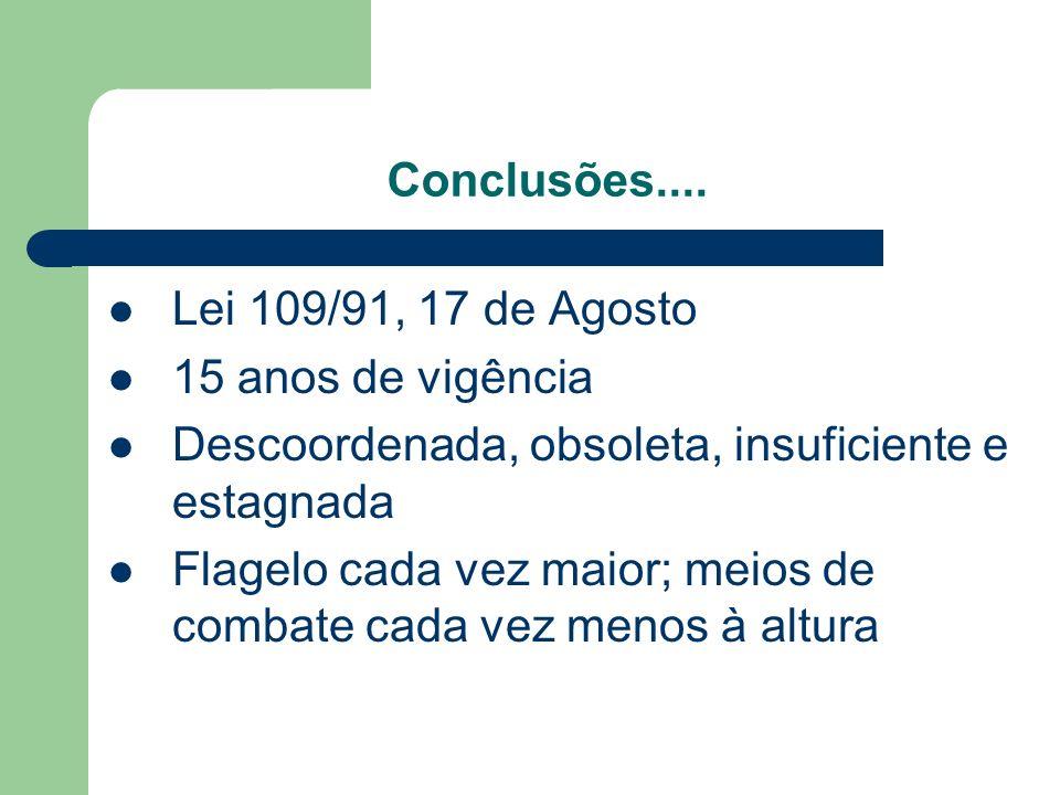 Conclusões.... Lei 109/91, 17 de Agosto. 15 anos de vigência. Descoordenada, obsoleta, insuficiente e estagnada.