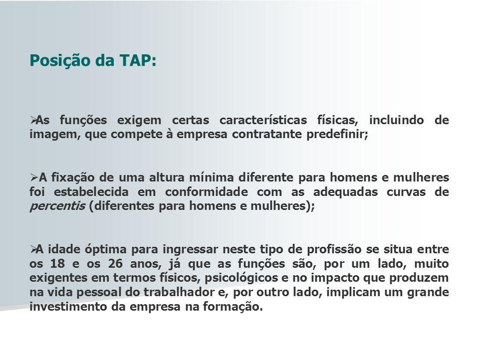 Posição da TAP: As funções exigem certas características físicas, incluindo de imagem, que compete à empresa contratante predefinir;