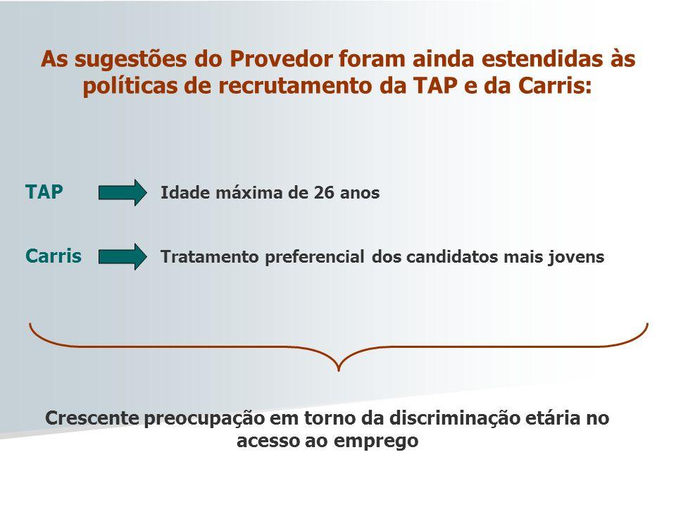 As sugestões do Provedor foram ainda estendidas às políticas de recrutamento da TAP e da Carris: