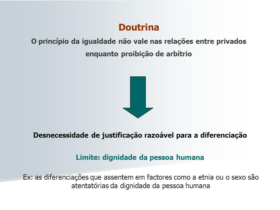 Doutrina O princípio da igualdade não vale nas relações entre privados
