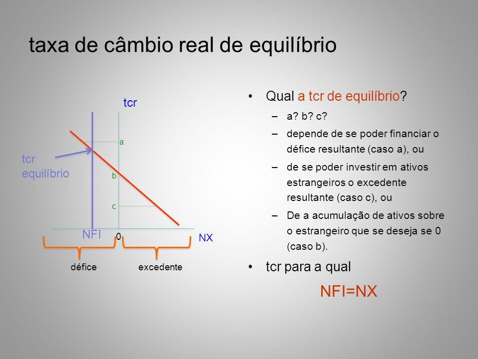 taxa de câmbio real de equilíbrio
