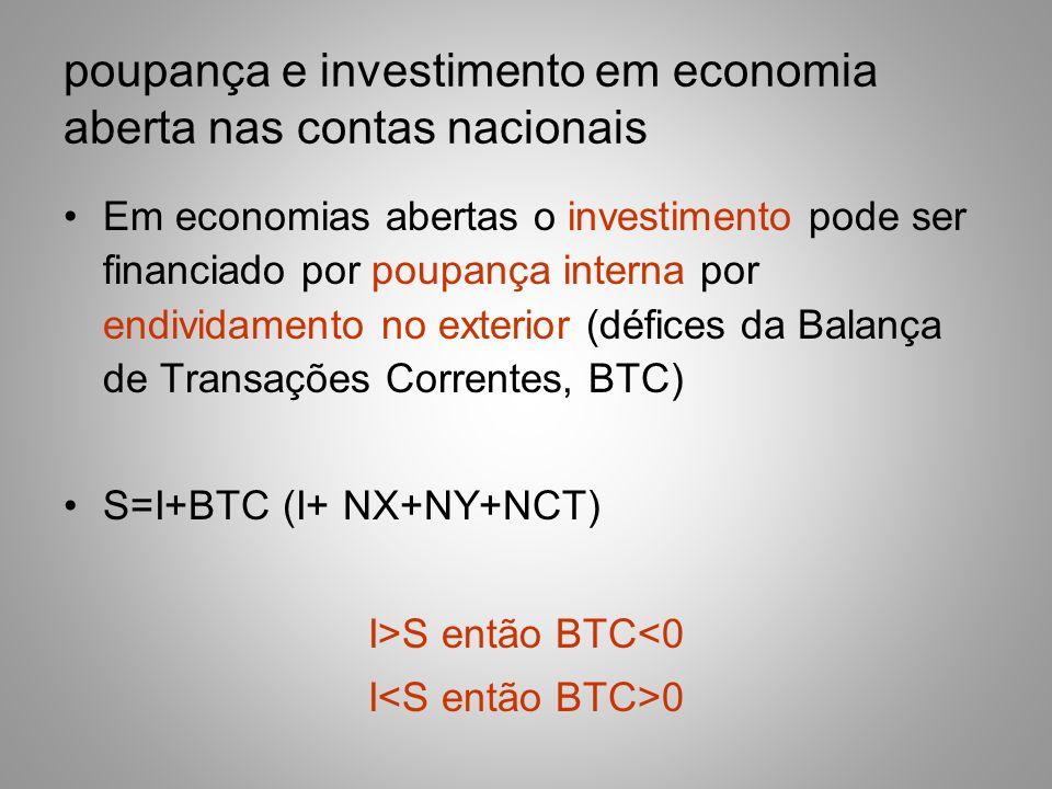poupança e investimento em economia aberta nas contas nacionais