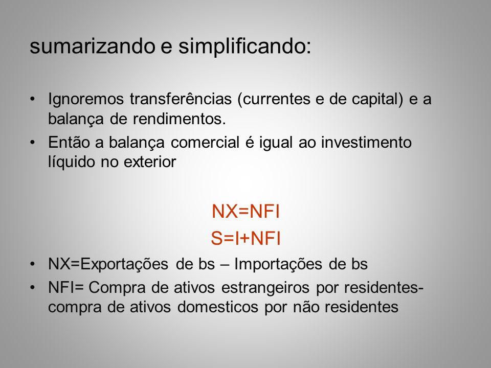 sumarizando e simplificando: