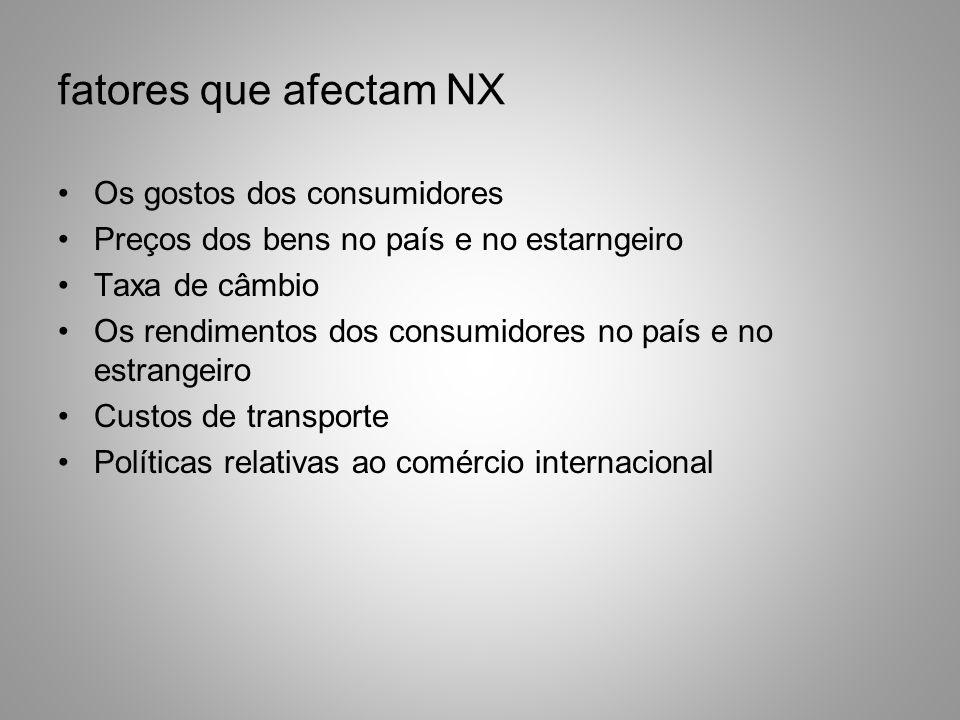 fatores que afectam NX Os gostos dos consumidores