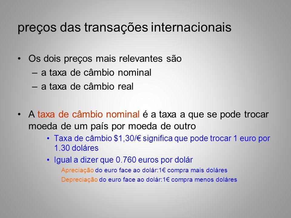 preços das transações internacionais