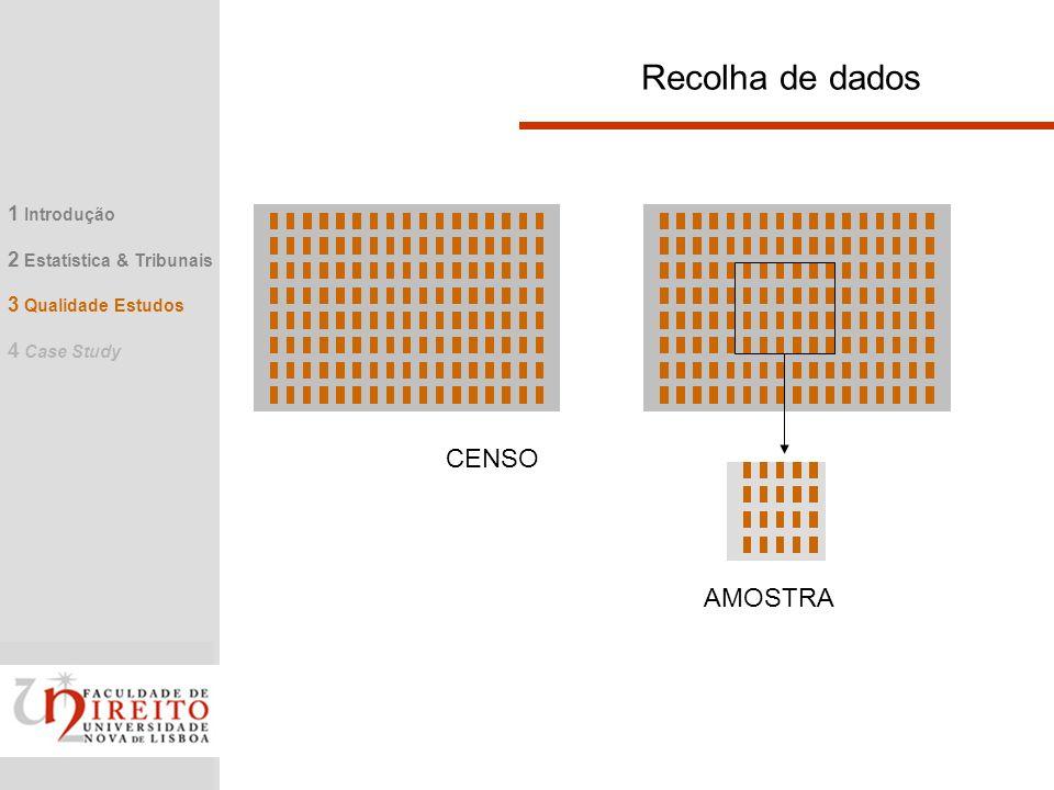 Recolha de dados CENSO AMOSTRA 1 Introdução 2 Estatística & Tribunais