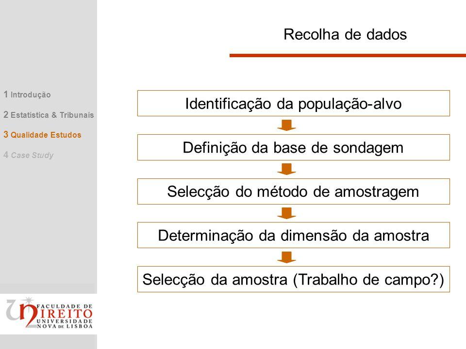 Identificação da população-alvo