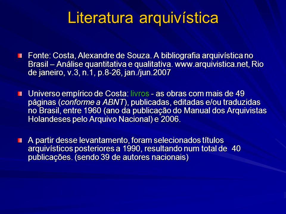 Literatura arquivística