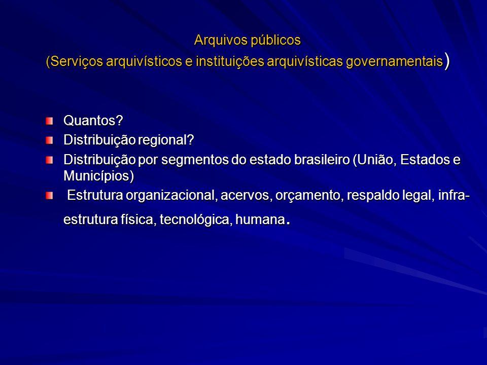 Arquivos públicos (Serviços arquivísticos e instituições arquivísticas governamentais)