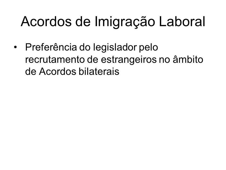 Acordos de Imigração Laboral