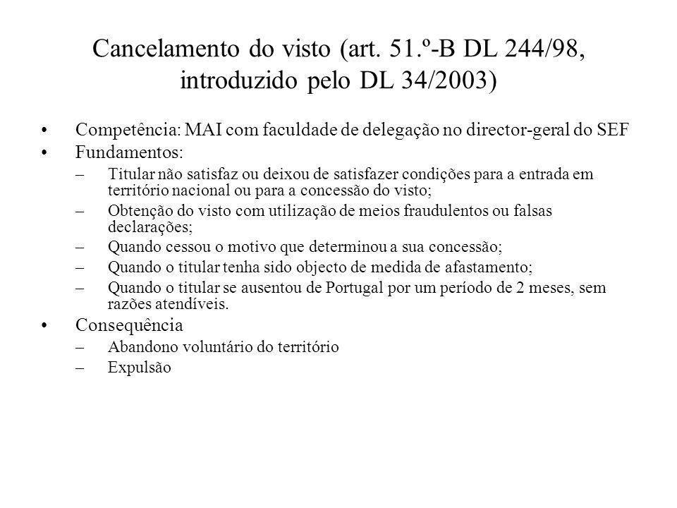 Cancelamento do visto (art. 51