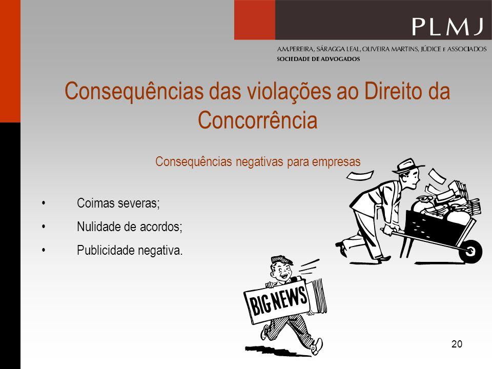 Consequências das violações ao Direito da Concorrência