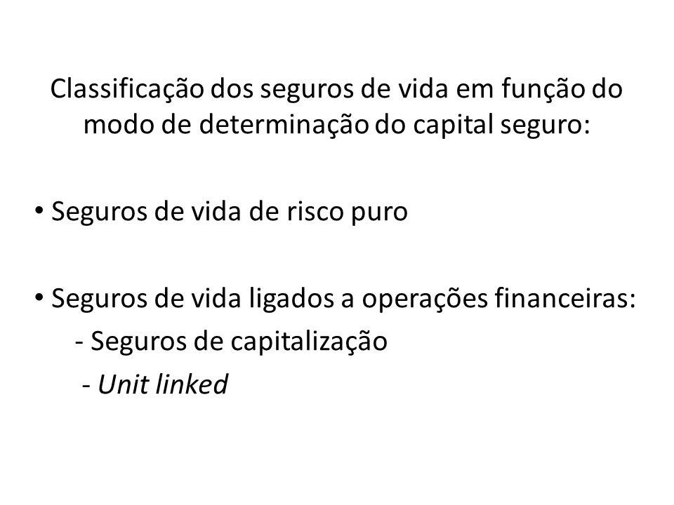 Classificação dos seguros de vida em função do modo de determinação do capital seguro:
