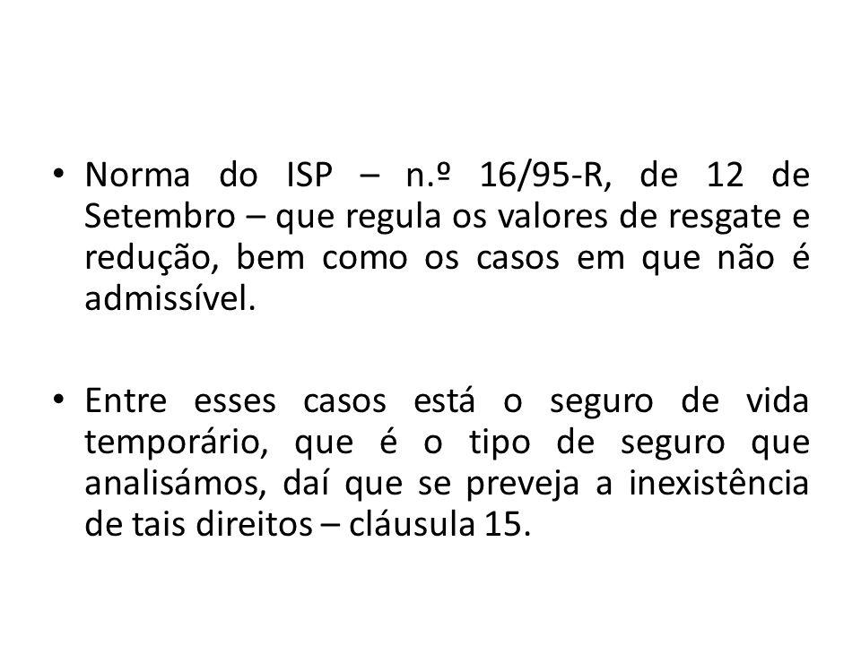 Norma do ISP – n.º 16/95-R, de 12 de Setembro – que regula os valores de resgate e redução, bem como os casos em que não é admissível.