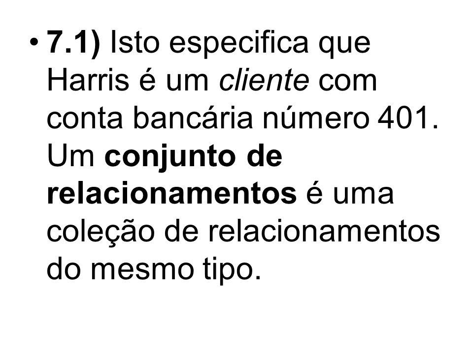 7.1) Isto especifica que Harris é um cliente com conta bancária número 401.