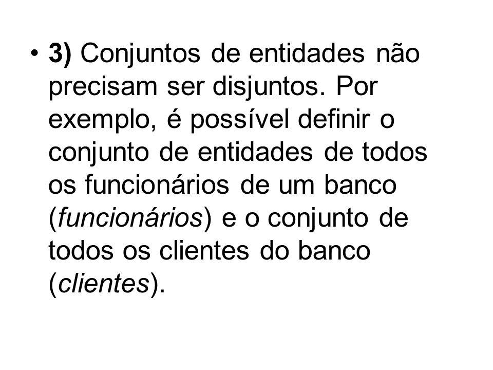 3) Conjuntos de entidades não precisam ser disjuntos