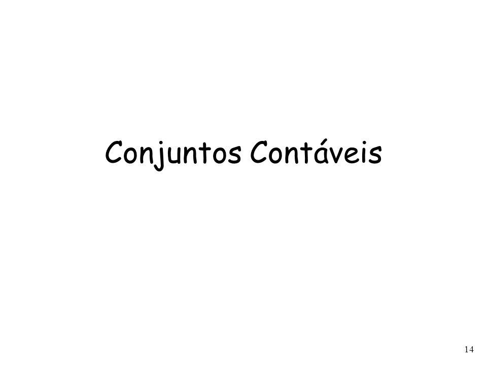 Conjuntos Contáveis