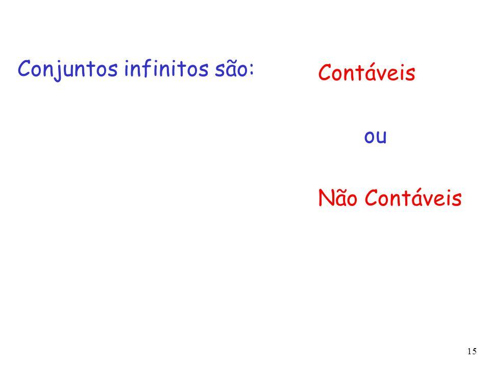 Conjuntos infinitos são: