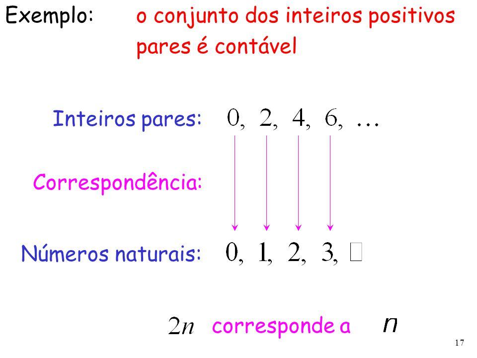 Exemplo: o conjunto dos inteiros positivos. pares é contável. Inteiros pares: Correspondência: Números naturais: