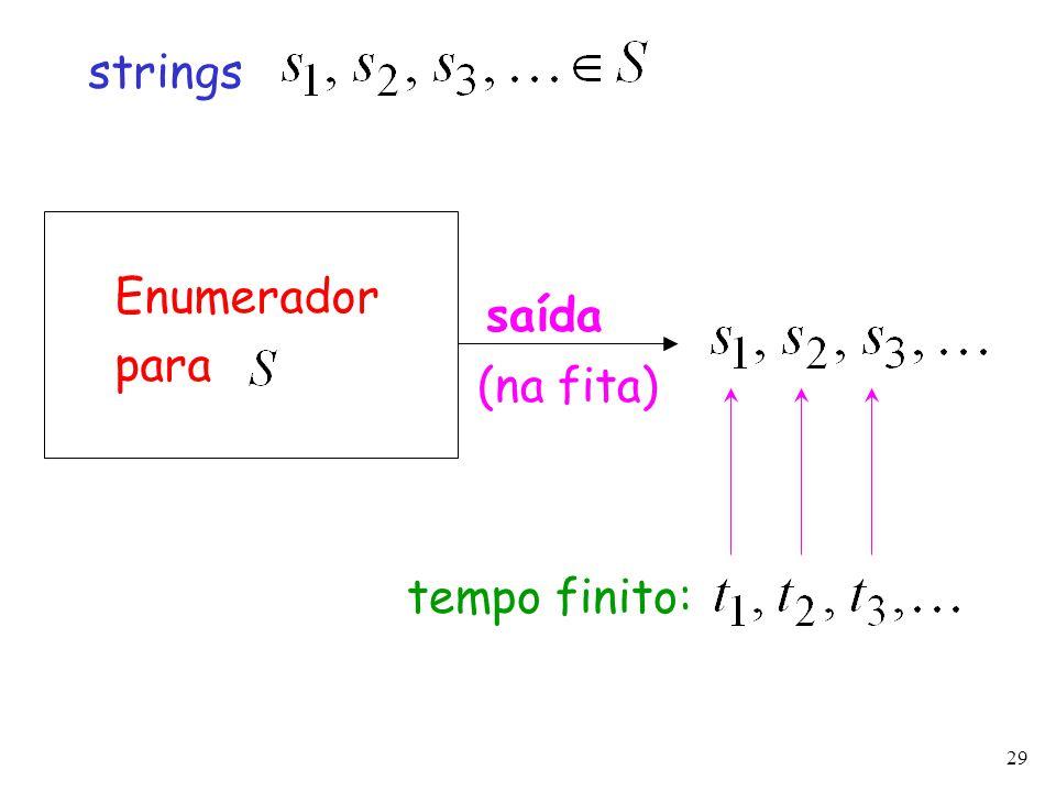 strings Enumerador para saída (na fita) tempo finito: