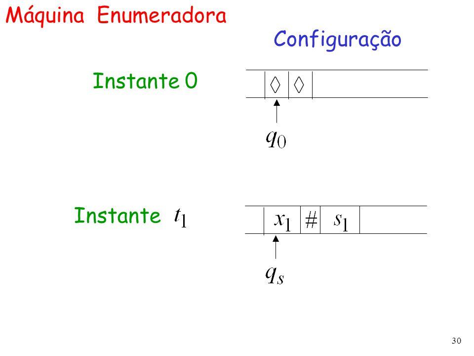 Máquina Enumeradora Configuração Instante 0 Instante