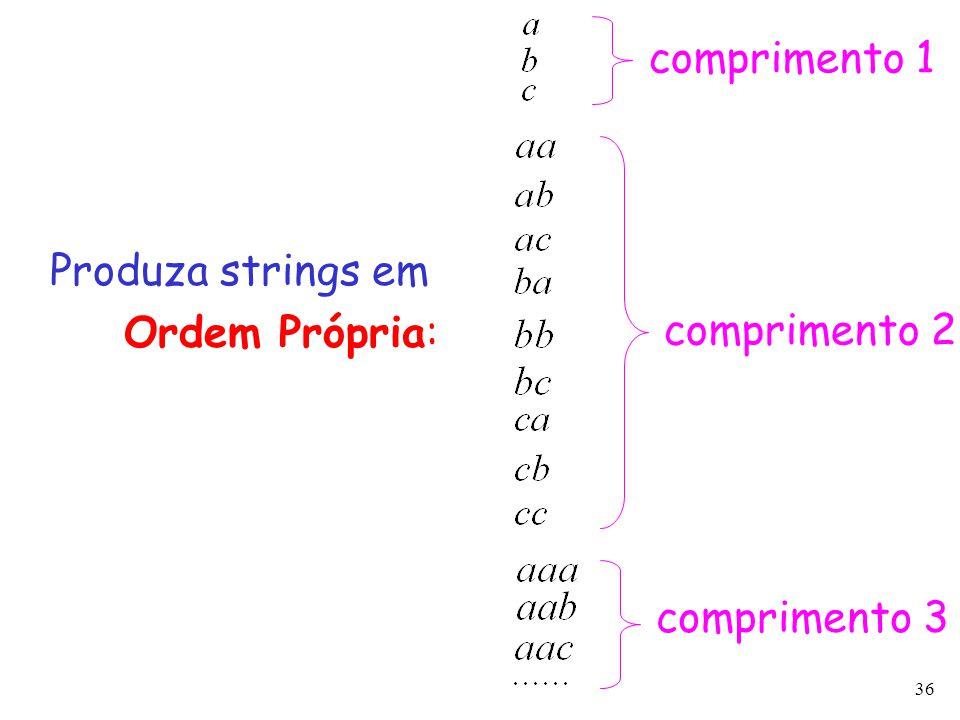 comprimento 1 Produza strings em Ordem Própria: comprimento 2 comprimento 3