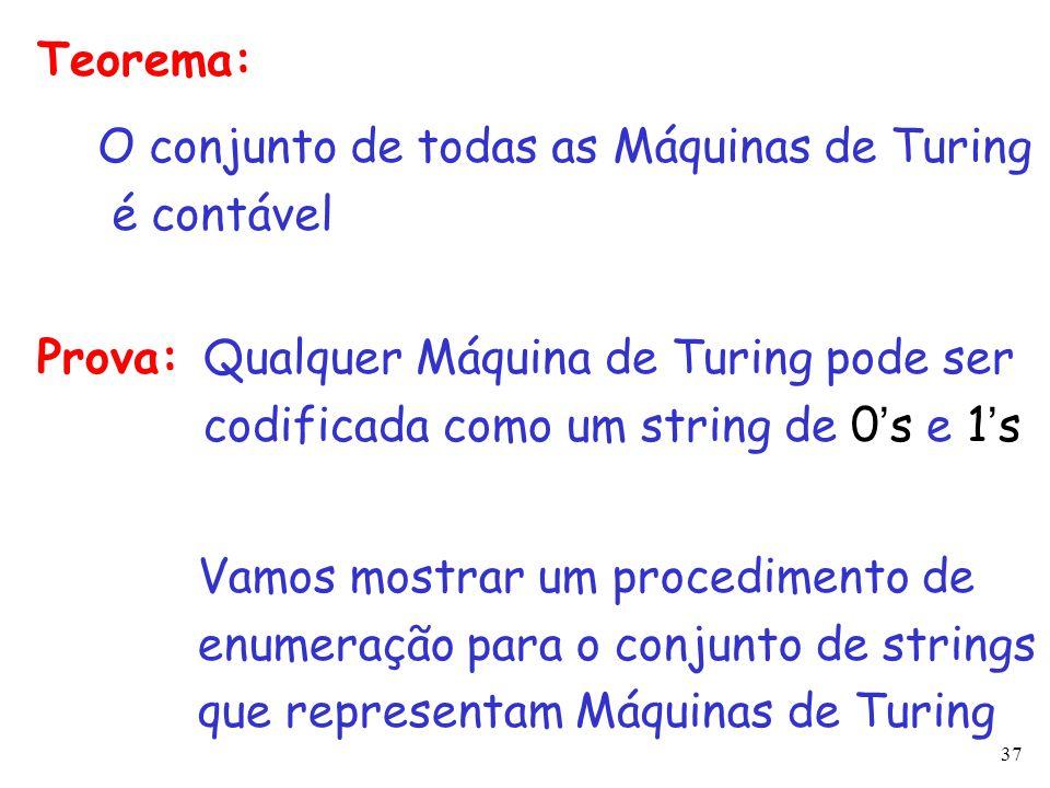 Teorema: O conjunto de todas as Máquinas de Turing. é contável. Prova: Vamos mostrar um procedimento de.