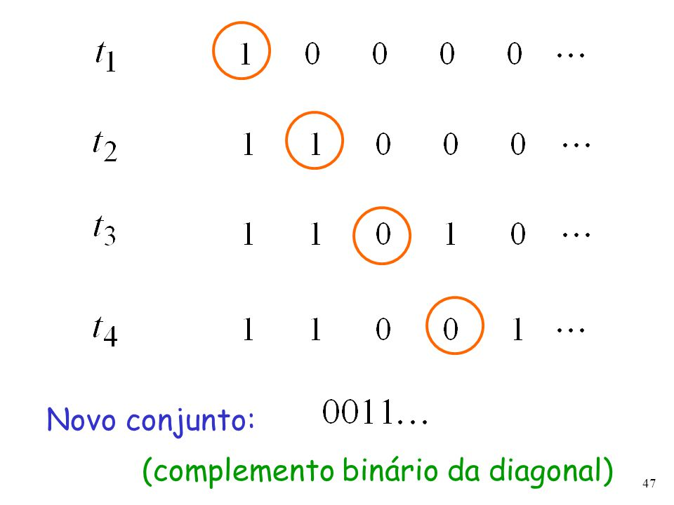 Novo conjunto: (complemento binário da diagonal)