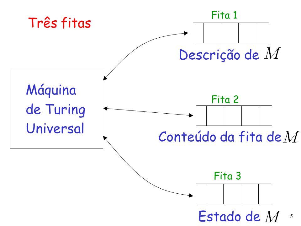Três fitas Descrição de Máquina de Turing Universal