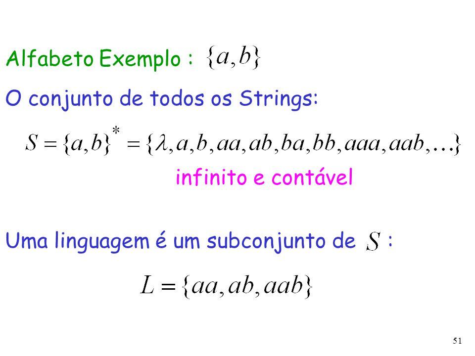 Alfabeto Exemplo : O conjunto de todos os Strings: infinito e contável.