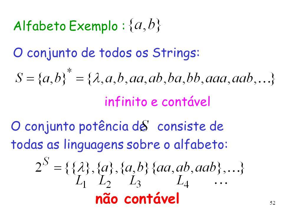 não contável Alfabeto Exemplo : O conjunto de todos os Strings: