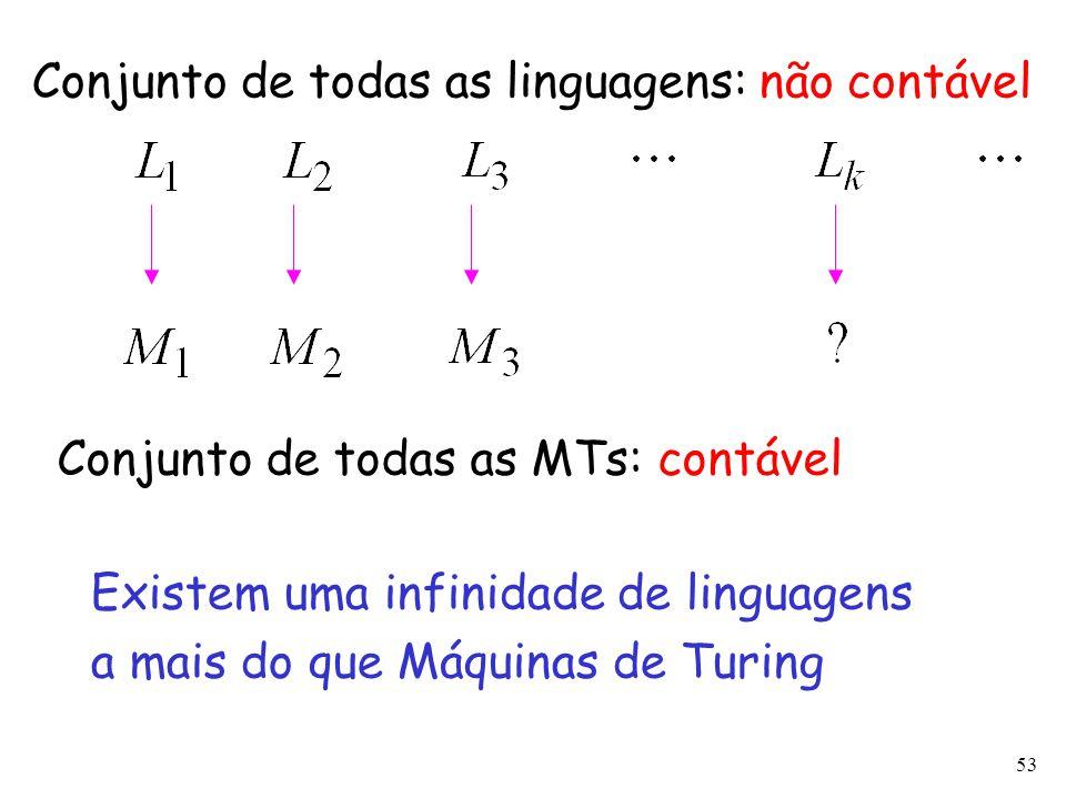 Conjunto de todas as linguagens: não contável