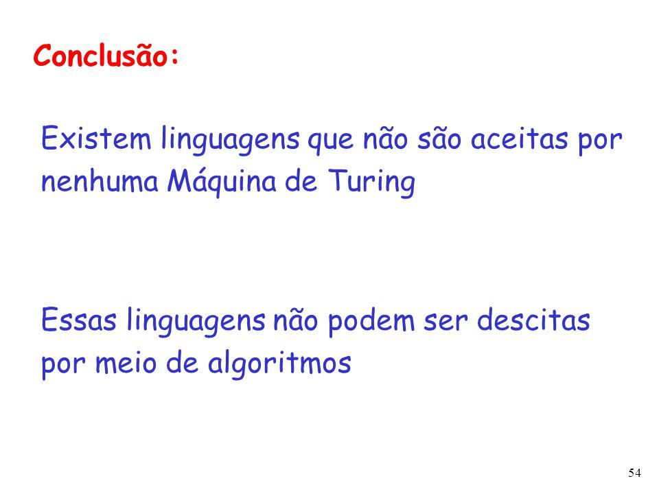 Conclusão: Existem linguagens que não são aceitas por. nenhuma Máquina de Turing. Essas linguagens não podem ser descitas.