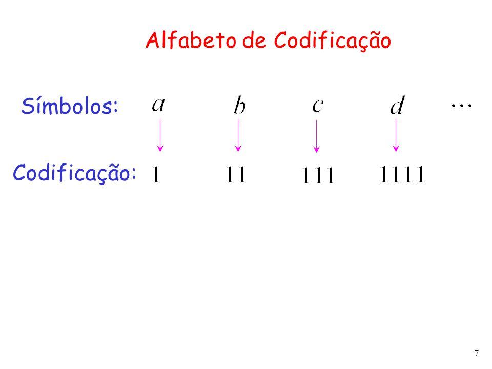 Alfabeto de Codificação