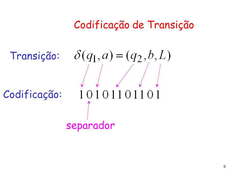 Codificação de Transição