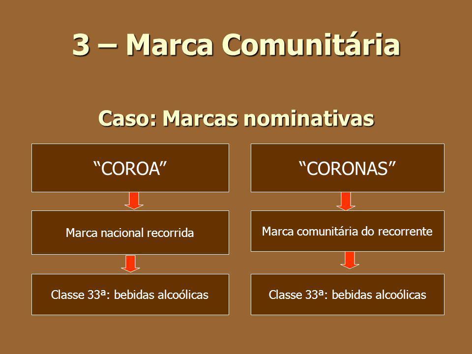 Caso: Marcas nominativas