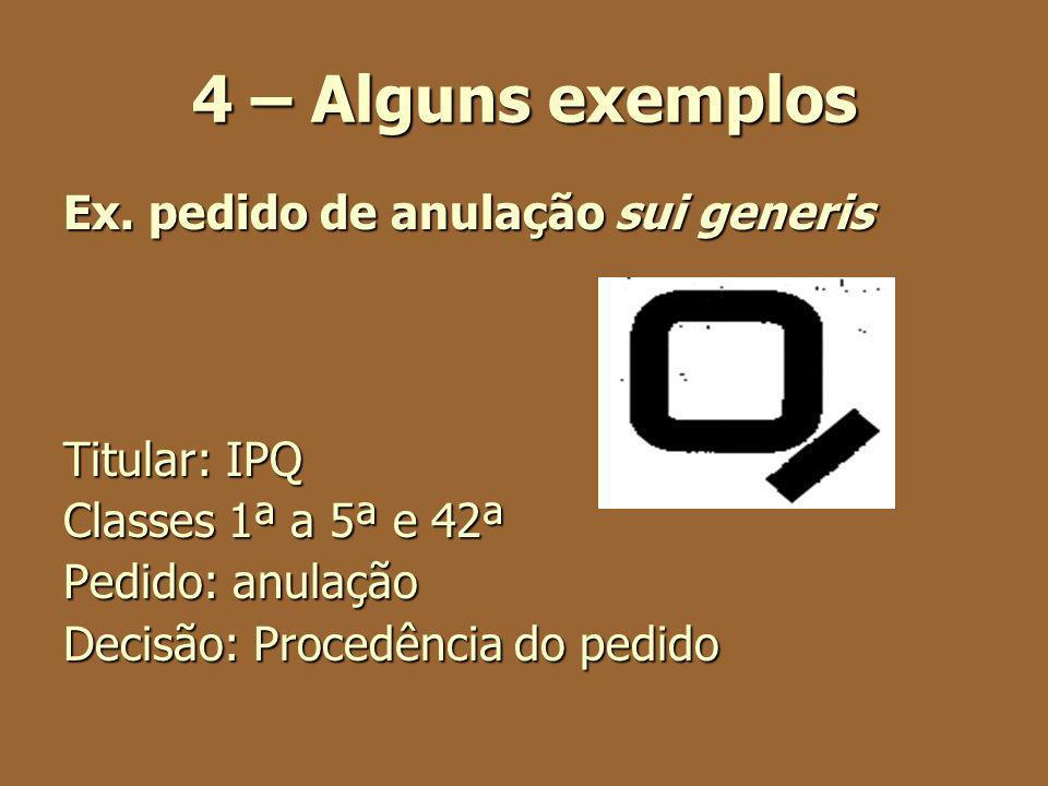 4 – Alguns exemplos Ex. pedido de anulação sui generis Titular: IPQ