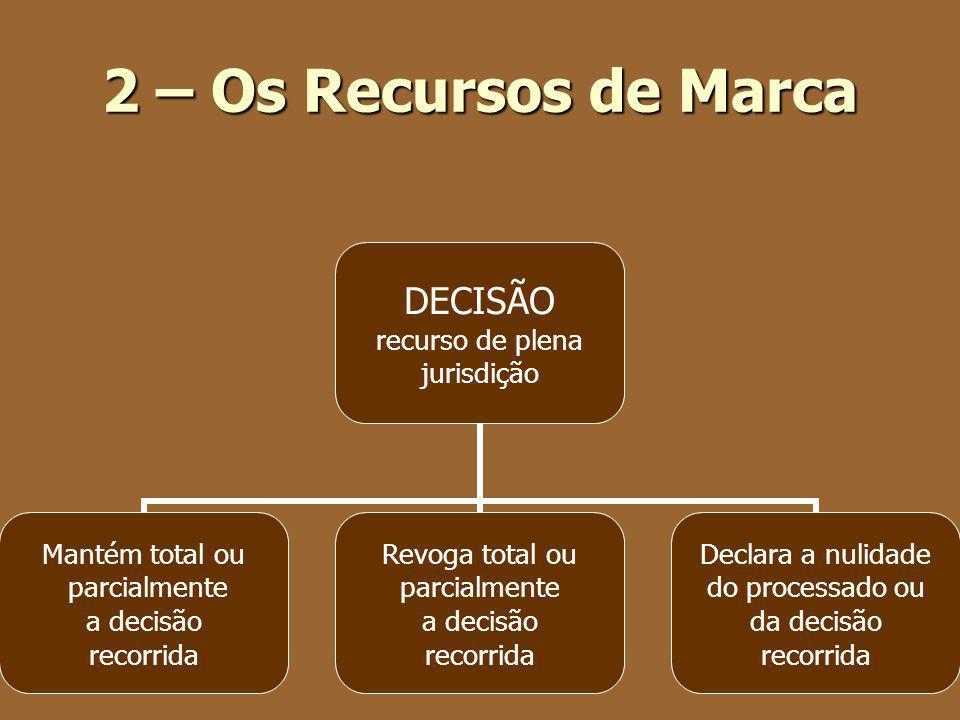 2 – Os Recursos de Marca