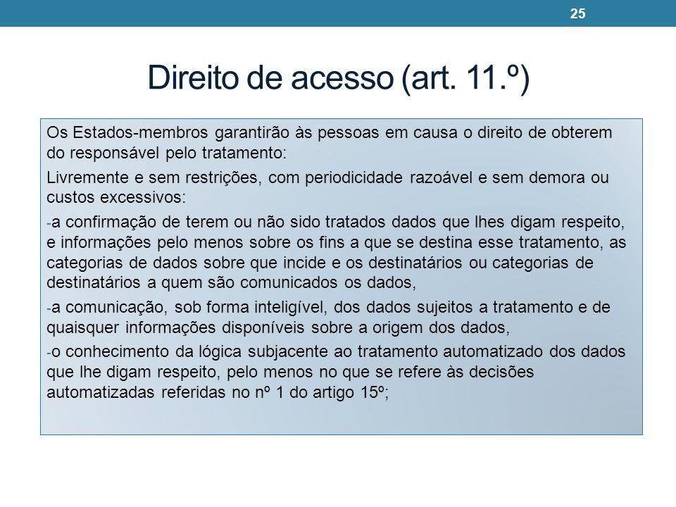 Direito de acesso (art. 11.º)