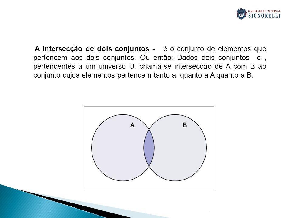A intersecção de dois conjuntos - é o conjunto de elementos que pertencem aos dois conjuntos. Ou então: Dados dois conjuntos e , pertencentes a um universo U, chama-se intersecção de A com B ao conjunto cujos elementos pertencem tanto a quanto a A quanto a B.