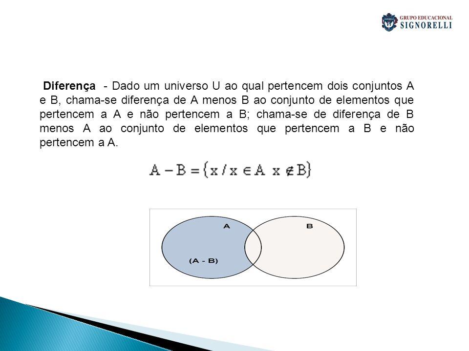 Diferença - Dado um universo U ao qual pertencem dois conjuntos A e B, chama-se diferença de A menos B ao conjunto de elementos que pertencem a A e não pertencem a B; chama-se de diferença de B menos A ao conjunto de elementos que pertencem a B e não pertencem a A.